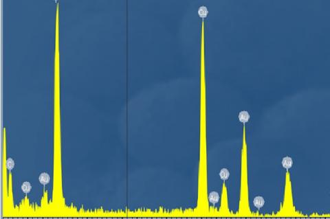 EDX spectral analysis of gold clusters formed by the reaction of 1 mM HAuCl4